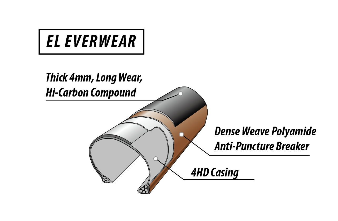 "Soma Tire ""The Everwear"" diagram"